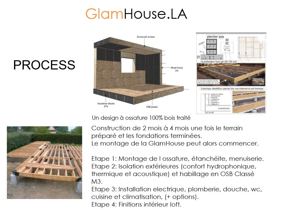 model maisons en bois en Israel
